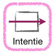i7-3_intentie